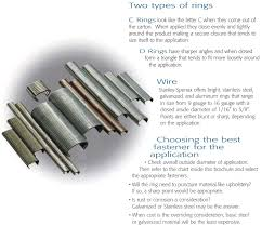 wematic tools and rings fisher air fasteners