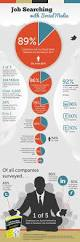 spirit halloween job application online 84 best infographics images on pinterest infographics job