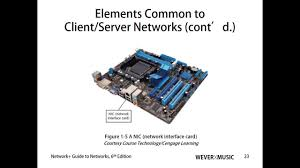 chapter 1 an introduction to networking network guide for