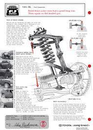 lexus of memphis parts fj cruiser diagram ads toyota fj cruiser forum
