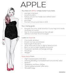 plus size fashion body positivity lifestyle feminism what