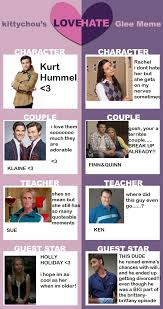 Glee Meme - glee meme by tapplebottom on deviantart