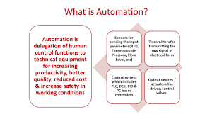 history of industrial automation ppt video online download