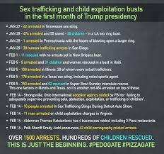 can we get an updated graphic of trafficking child porn related
