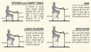 kitchen island stool height unique bar chair height bar stool buying guide from bar stool
