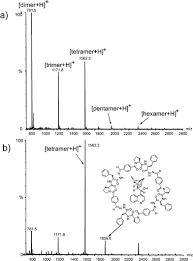 molecular amplification of two different receptors using