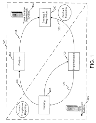 patent us20080021746 system and method for airline purchasing