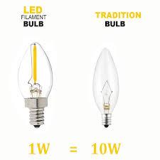 C7 Led Light Bulbs by Aliexpress Com Dhl Geben C7 Led Nachtlicht Lampe 0 5 Watt E12