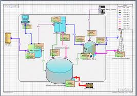 automatic visio drawing using sql server access database information