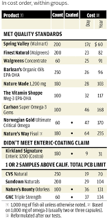 Crib Mattresses Consumer Reports Consumer Reports On Mattresses