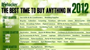 Best Time To Buy Kitchen Appliances by The Best Time To Buy Anything In 2012