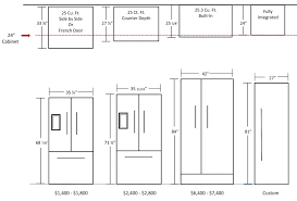 Upper Corner Cabinet Dimensions Kitchen Cabinet Inspiring Standard Kitchen Cabinet Sizes In Home