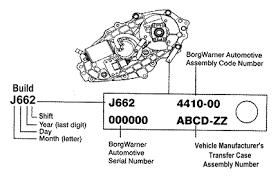 ford f150 transmission identification codes ford transfer identification