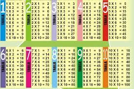 multiplication table free printable multiplication table 1 10 printable 2 funnycrafts