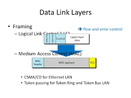 ch 13 wired lans ethernet ieee standards project 802 launched in