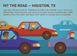 thanksgiving traffic day and time you leave h town really does