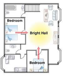 Feng Shui Bedroom Floor Plan 1177 Best Feng Shui Images On Pinterest Feng Shui Feng Shui