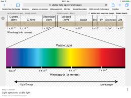 what is the wavelength of red light does violet light have higher frequency than white light quora