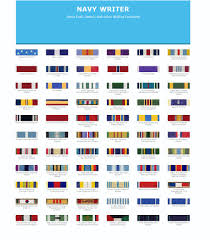 top us military decorations order of precedence home decor color