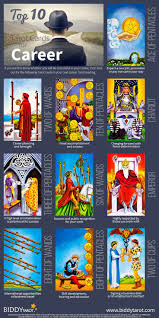487 best lecciones de tarot significados images on pinterest