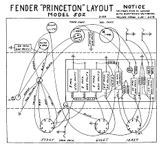 Fender Strat Guitar Wiring Diagrams Fender Layout Diagrams