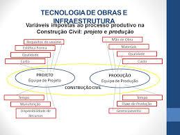 Amado TECNOLOGIA DE OBRAS E INFRAESTRURURA - ppt carregar #DP99
