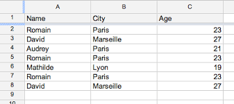 Spreadsheet Tutorial Tutorial Removing Duplicate Rows In A Spreadsheet Apps Script