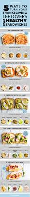 5 healthier thanksgiving leftover sandwiches infographic