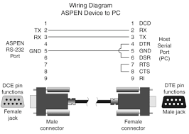 diagrams 450320 rs232 cable wiring diagram u2013 rs232 cable wiring