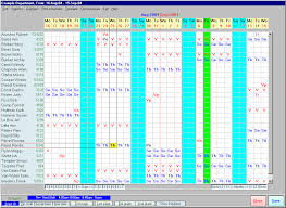 download caesar shift software rotating shift schedules for your