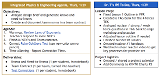 a tale of two projects week 1 ipe emerging tech nsf project