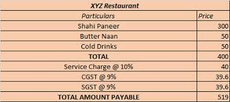 Now Trending Be Like Bill - gst effect how will your restaurant bill look like post gst
