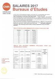 salaire bureau d ude atalu 171 187 bureau d 233 tudes bureaux d etude 28 images bureau d