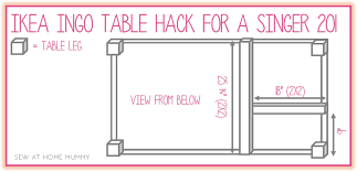 Ikea Ingo Table by Sew At Home Mummy Tutorial Ikea Hack The Ingo Sewing Table For
