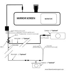 bluewire automotive mazda 3 mirror monitor camera
