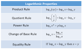 logarithms product rule solutions examples videos worksheets