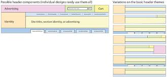 page structure and site design web style guide 3