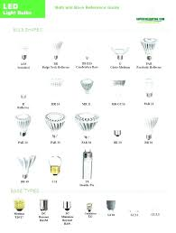 light bulb base sizes light bulb base type waterprotectors info