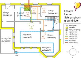 economy passive house