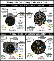 wiring trailer lights and brakes trailer wiring diagram 7 wire circuit truck to trailer trailers