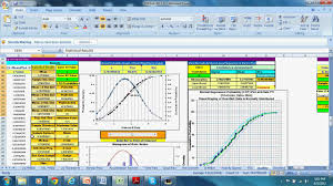 Capability Study Excel Template Process Capability Yield And Normal Distribution Analysis In