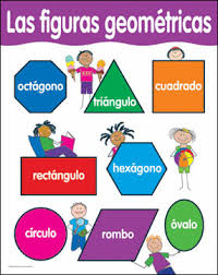 figuras geometricas todas matemáticas cuarto grado 4 figuras geométricas