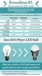 do led lights save money lighting facts did you know that 70 of lightbulbs in the u s are