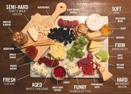 cheese plate a guide to the of the cheese plate common chef