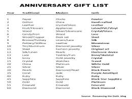 9 year anniversary gift ideas for him 9 year anniversary gift ideas awesome valentines gifts for him 9