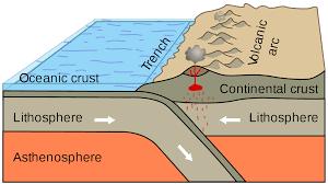geology wikipedia
