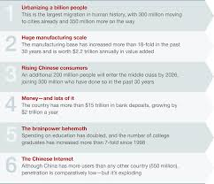 all you need to know about business in china mckinsey u0026 company