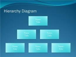 membuat struktur organisasi yang menarik download gratis 28 template bagan struktur organisasi excel dan