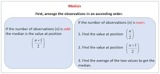 statistics median solutions examples videos