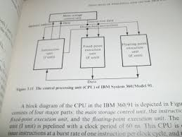 diagram of central processing unit diagram gallery wiring diagram